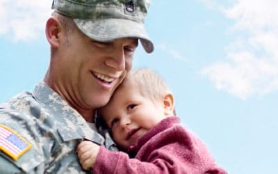What is the VA Home Loan Eligibility Amount?